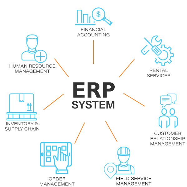 ERP SYSTEM ELEMENTS
